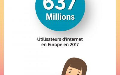 Les chiffres d'internet 2017 en Europe